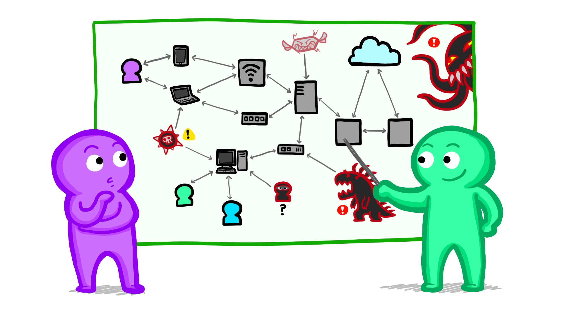 Illustration of two people looking at a whiteboard with a diagram of a computer system that includes users and potential adversaries